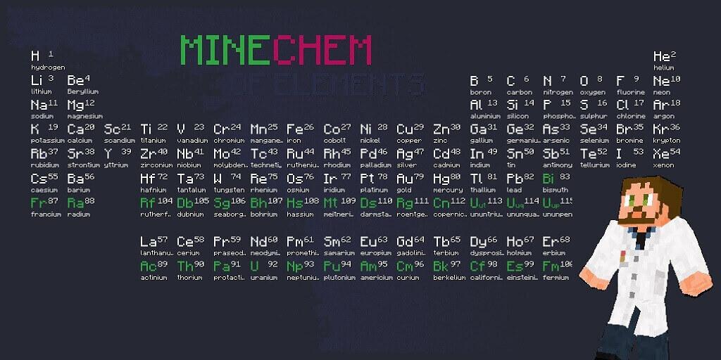 Weturtle perfino disponibile una mod disponibile gratuitamente chiamata minechem che permette unesplorazione pi dettagliata degli elementi chimici urtaz Images